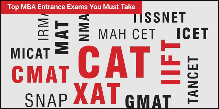 CATKING mba entrance exam 2020