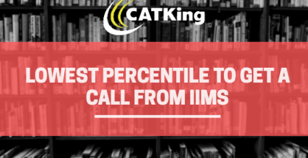 CATKING ARTICLE COVER LOWEST percentile for iim